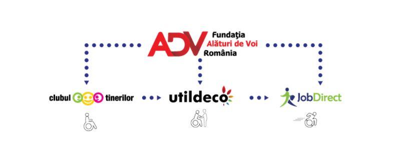 ADV ajută persoanele care doresc să se angajeze, dar sunt parte din grupuri vulnerabile