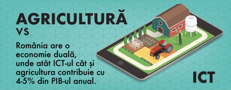 IT sau agricultură - cum arată cele două industrii în PIB și număr de angajați?
