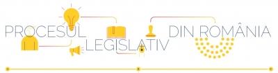 Procesul legislativ în pași simpli și logici