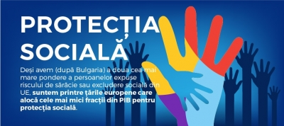 Protecție socială în România, mică spre inexistentă