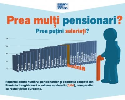 Un nou infografic despre raportul dintre numărul pensionarilor şi cel al populaţiei active în România