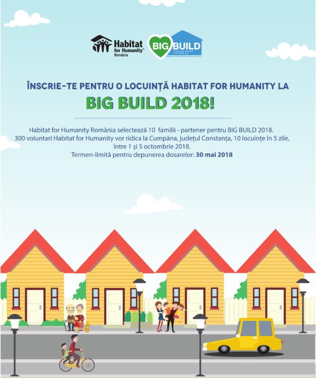 Habitat for Humanity România construiește 10 case în Constanța