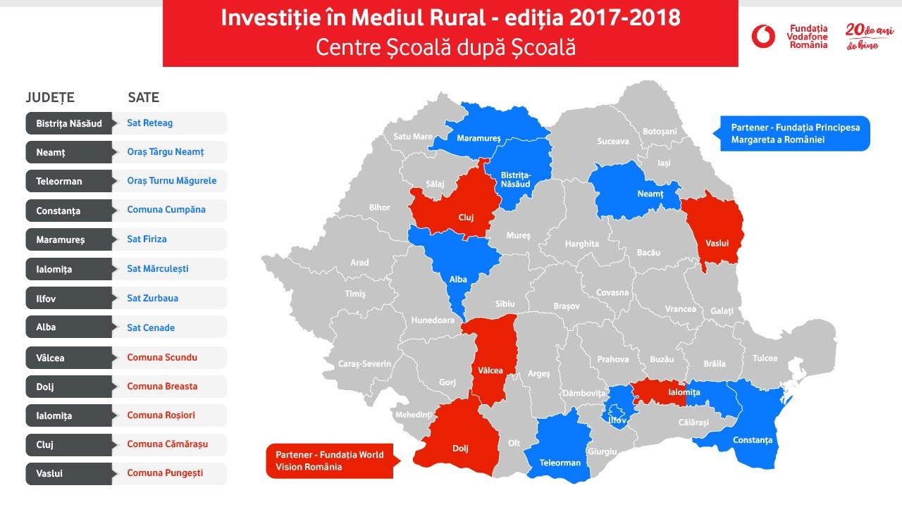"""Programul """"Investiție în Mediul Rural�"""
