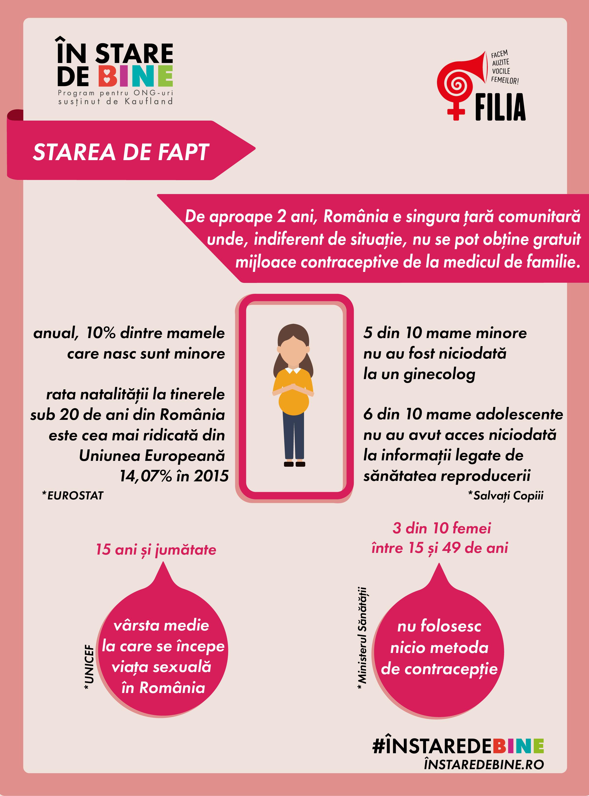 Întâlniri dedicate femeilor despre maternitate și alăptare, în județul Prahova, pe 16 și 18 octombrie