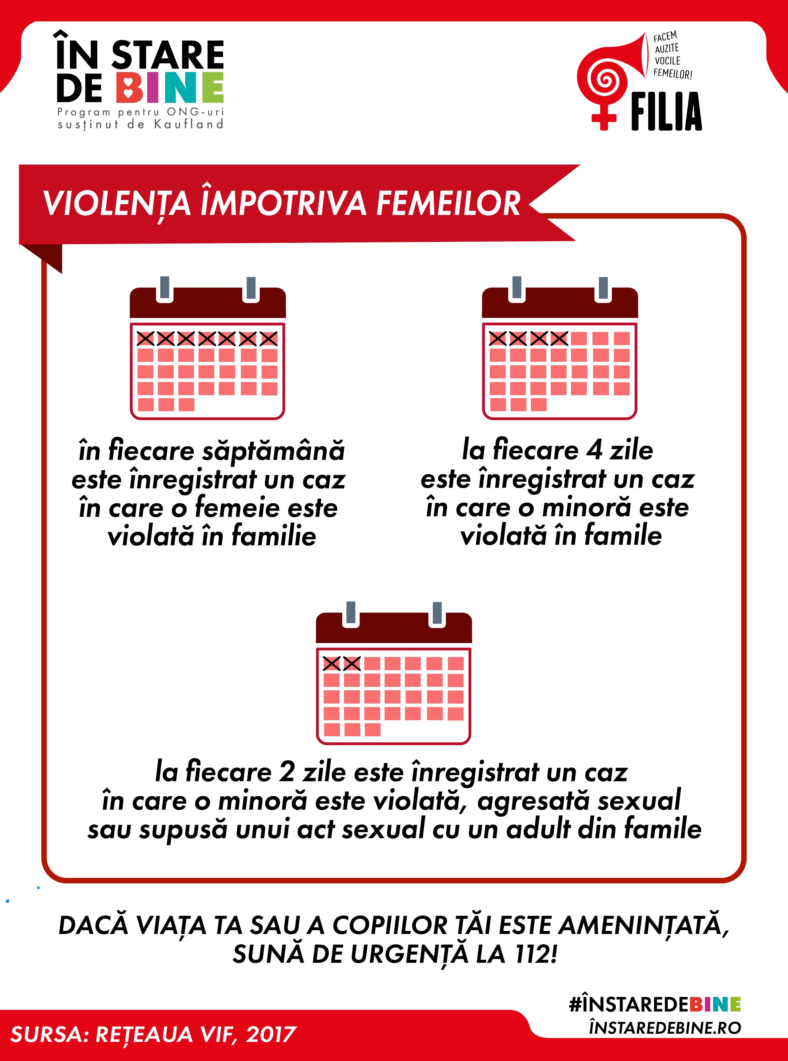 Întâlniri dedicate femeilor despre prevenirea și combaterea violenței domestice