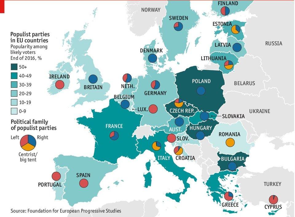 Rolul societății civile în fața valului populist european
