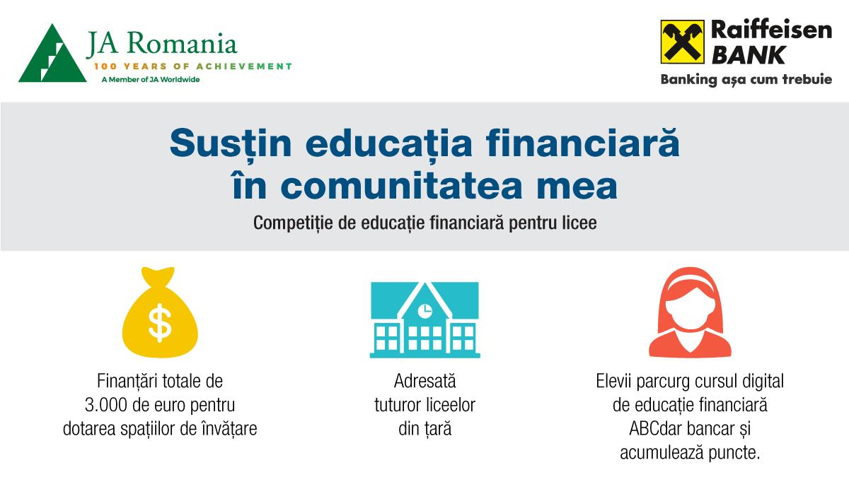 """Junior Achievement (JA) România și Raiffeisen Bank organizează a doua ediție a competiției """"Susțin educația financiară în comunitatea mea�"""