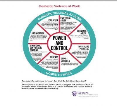 Vodafone introduce o nouă politică globală de resurse umane pentru a sprijini victimele violenței domestice