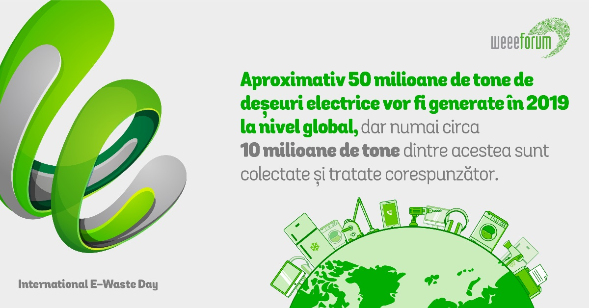 Suntem parte din soluție sau din problemă? Ziua Internațională a Reciclării Deșeurilor Electrice în România