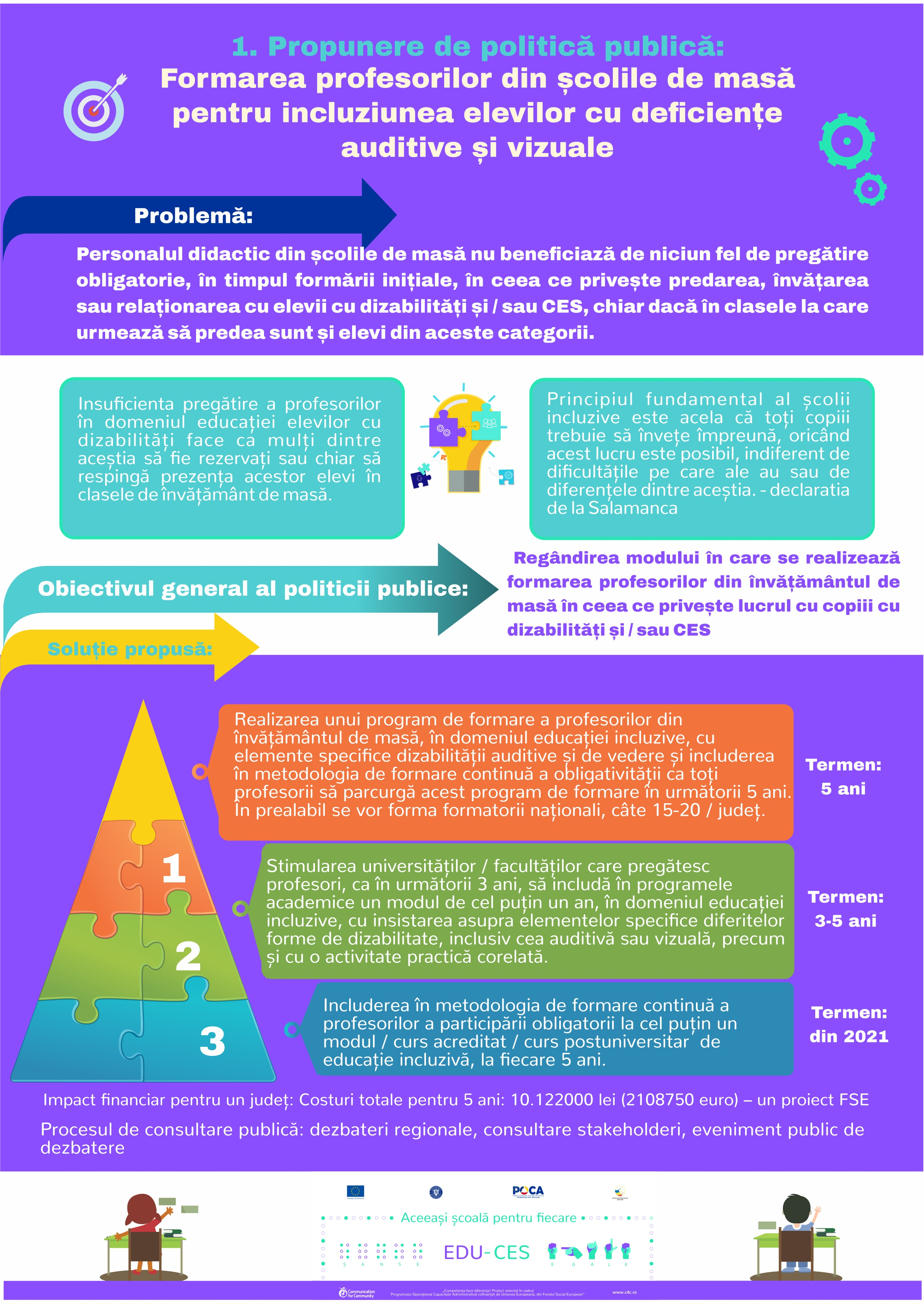 Asociația C4C propune decidenților 4 politici publice alternative de îmbunătățire a calității educației incluzive pentru copiii cu deficiențe auditive și vizuale