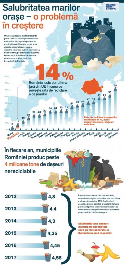 Lansare infografic Monitorul Social