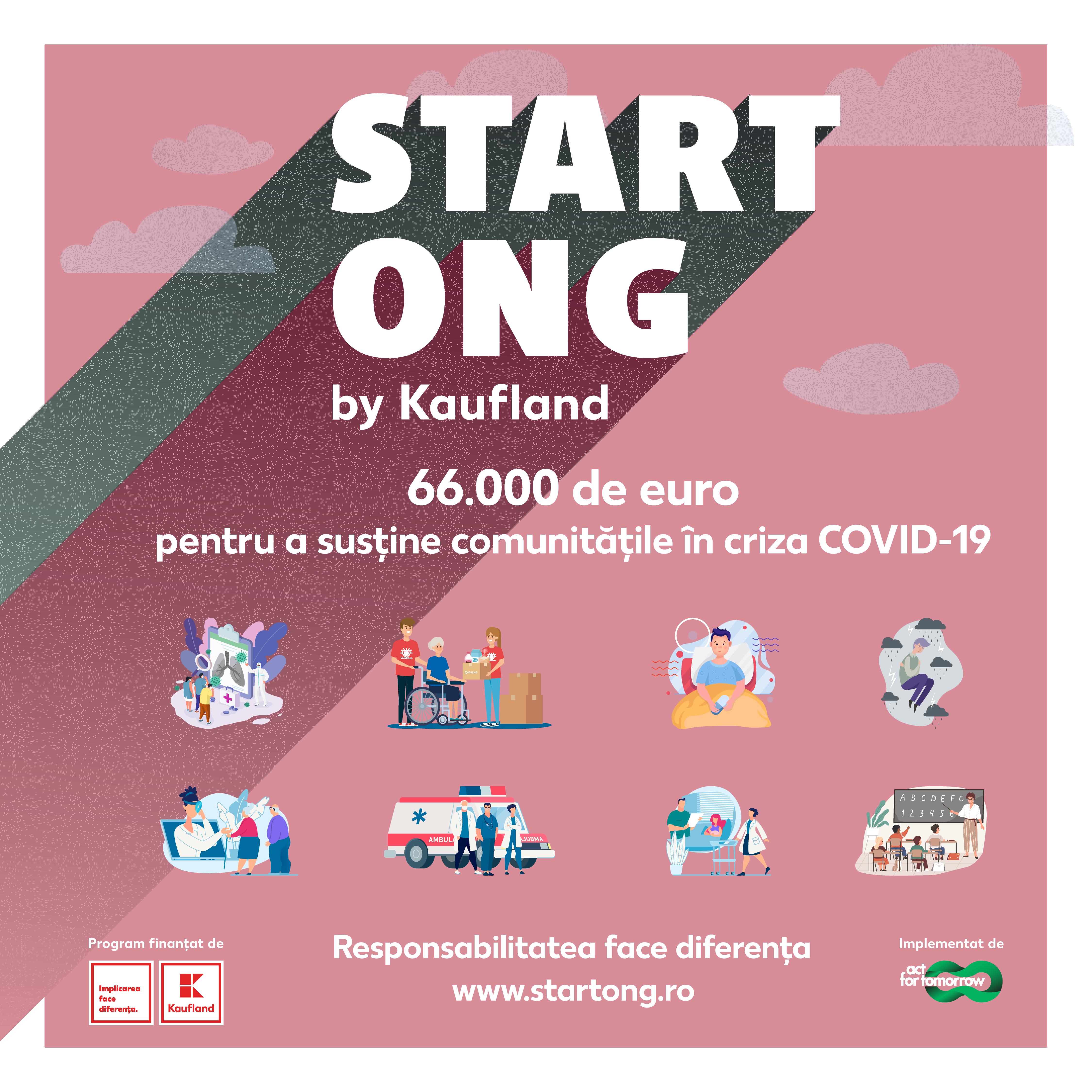 Start ONG oferă finanțare rapidă în lupta cu COVID-19