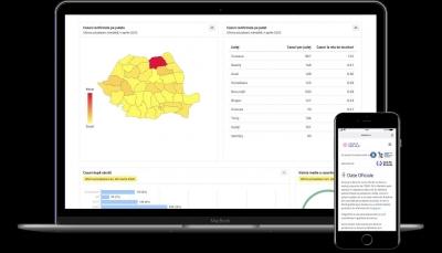 DateLaZi.ro actualizat cu noi funcționalități
