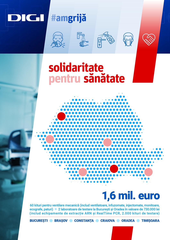 DonaÈ›ie de echipamente medicale de peste 1,6 milioane EUR È™i un laborator de testare RealTime PCR