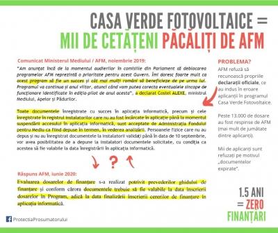 Greenpeace România sesizează Avocatul Poporului referitor la grave încălcări ale unor drepturi constituționale de către Administrația Fondului pentru Mediu