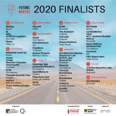 Juriul Future Makers a ales 50 de idei de afaceri ale tinerilor, pentru viitorul României