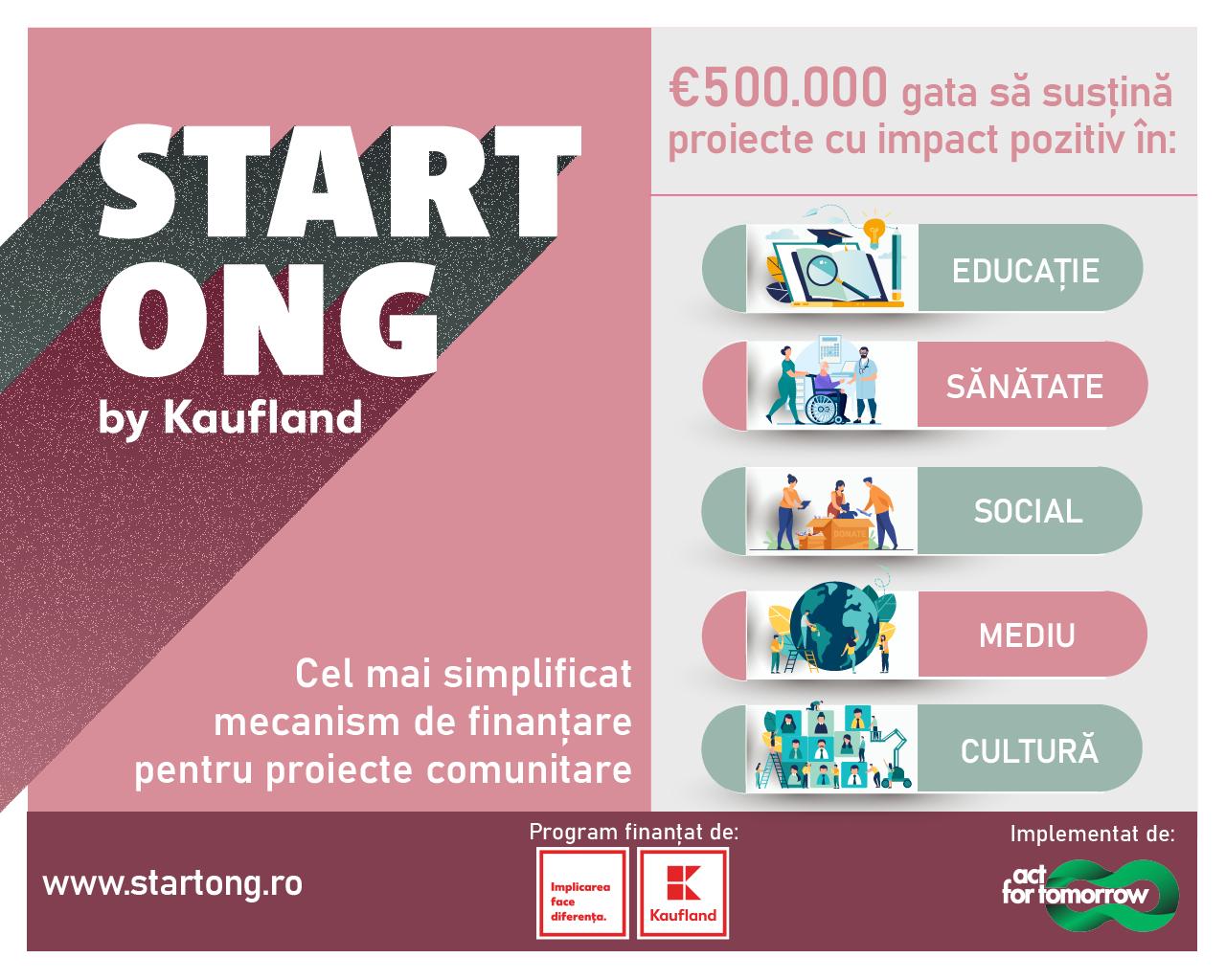 Start ONG oferă și în 2021 finanțări în valoare totală de 500.000 de euro ONG-urilor mici și unităților de învățământ
