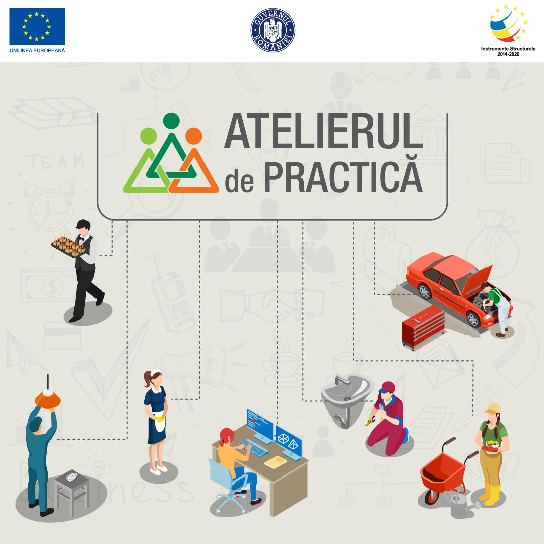 Atelierul de Practică un nou proiect educațional Junior Achievement România, finanțat prin fonduri europene (POCU)