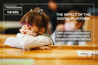 7.000 de copii și profesori conectați la învățământul online