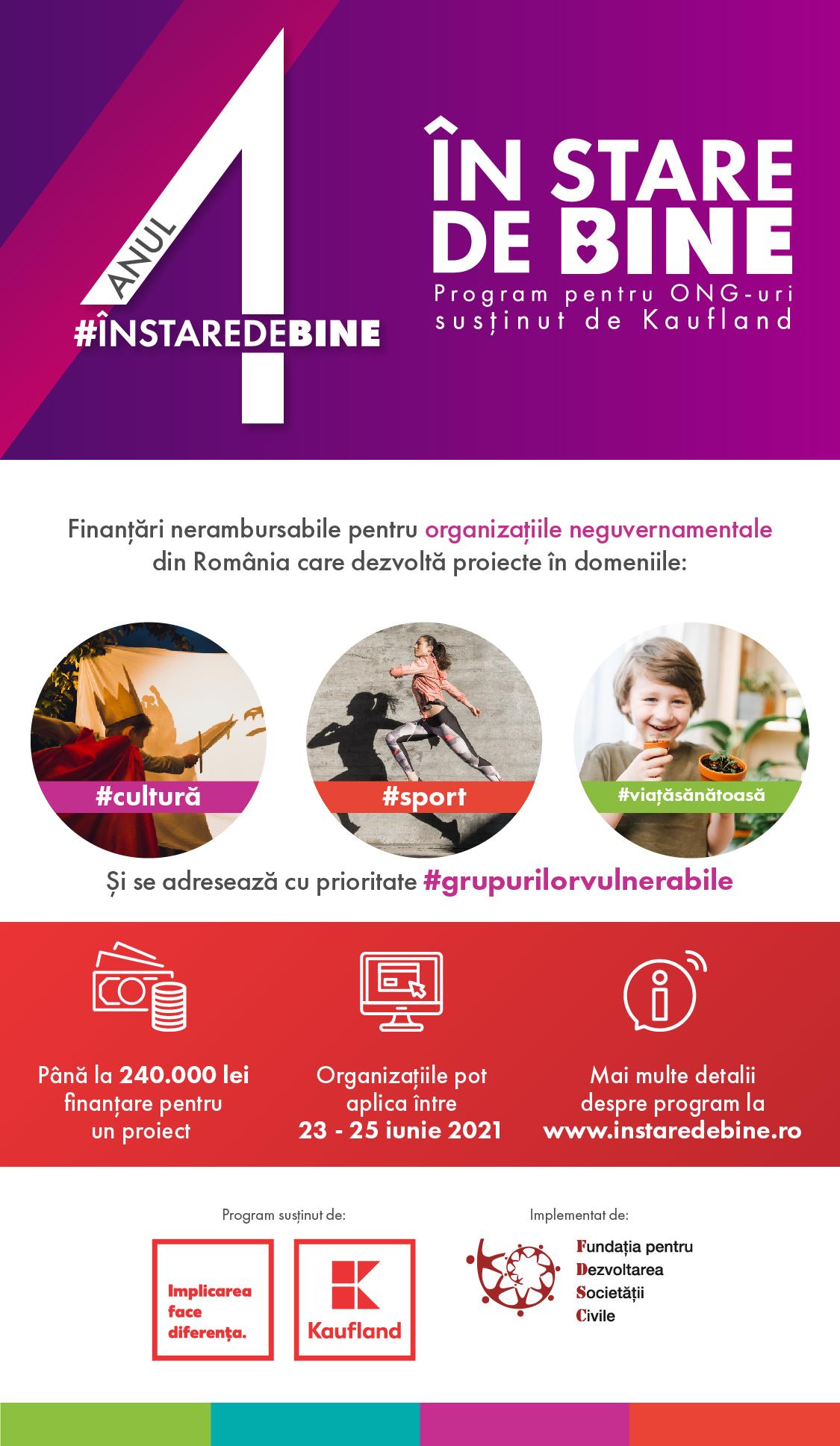 """Kaufland România anunță proiectele câștigătoare ale programului """"În Stare de Bine"""" și lansează runda a doua de finanțări"""