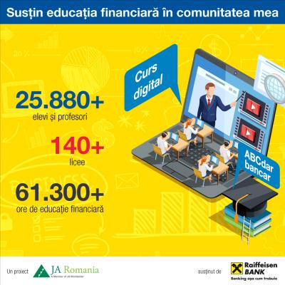 Peste 25.800 de liceeni și profesori din 81 de localități au urmat cursul de educație financiară ABCdar bancar