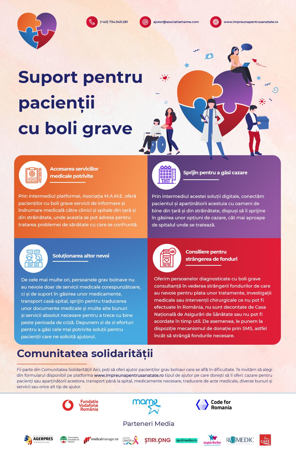 Asociația M.A.M.E. digitalizează sprijinul oferit pacienților diagnosticați cu boli grave din România